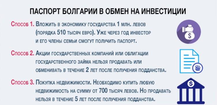 Способы получения болгарского паспорта за инвестиции